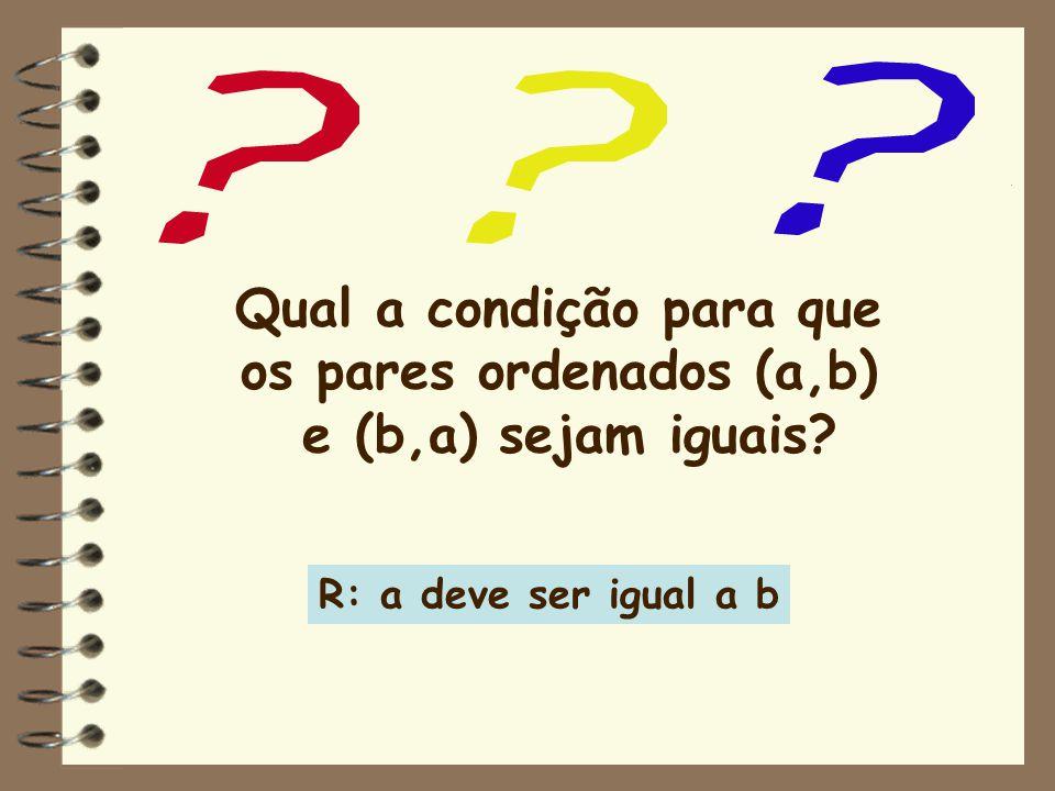 Qual a condição para que os pares ordenados (a,b)