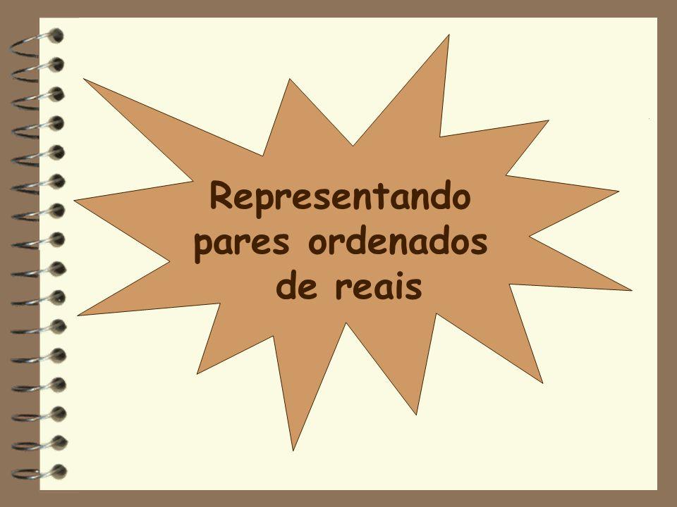 Representando pares ordenados de reais