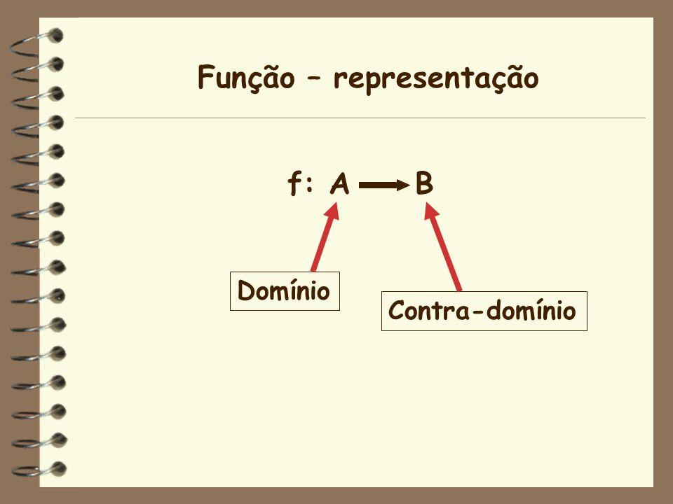 Função – representação