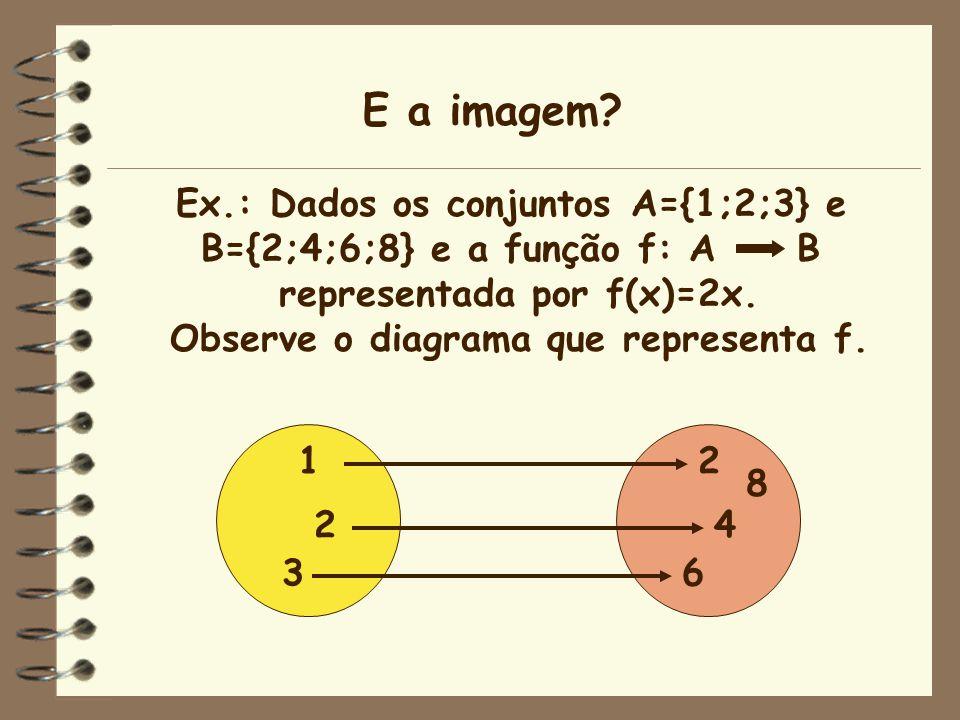 E a imagem Ex.: Dados os conjuntos A={1;2;3} e