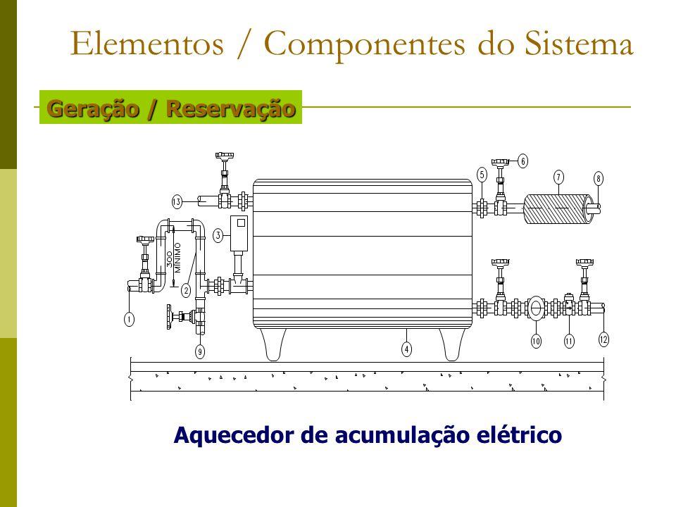 Aquecedor de acumulação elétrico