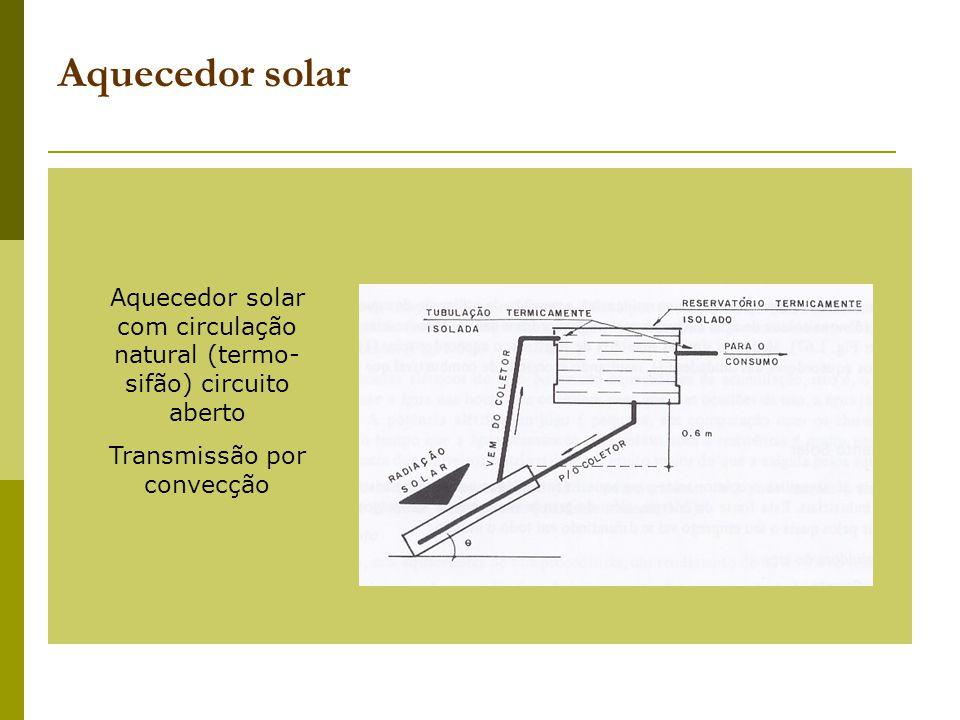 Aquecedor solar Aquecedor solar com circulação natural (termo-sifão) circuito aberto.