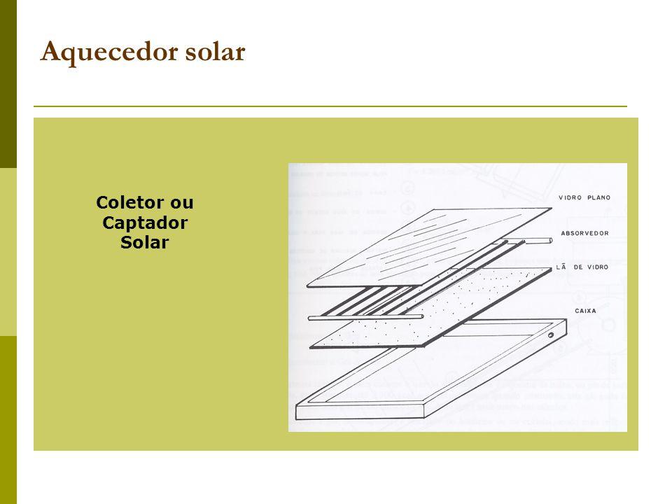 Coletor ou Captador Solar