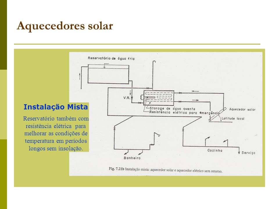 Aquecedores solar Instalação Mista