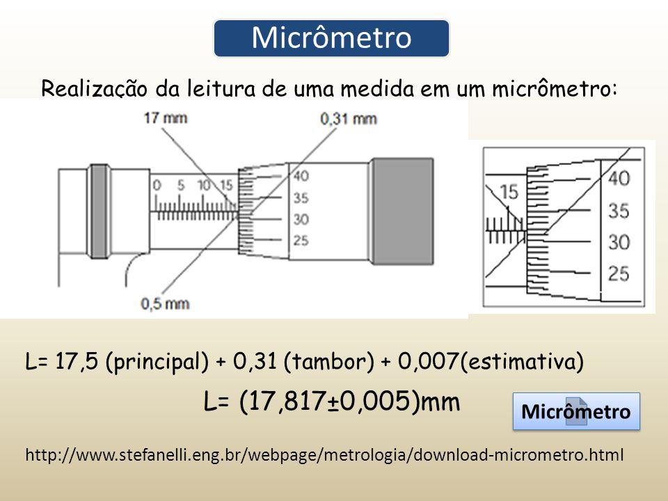 Micrômetro Realização da leitura de uma medida em um micrômetro: L= 17,5 (principal) + 0,31 (tambor) + 0,007(estimativa)