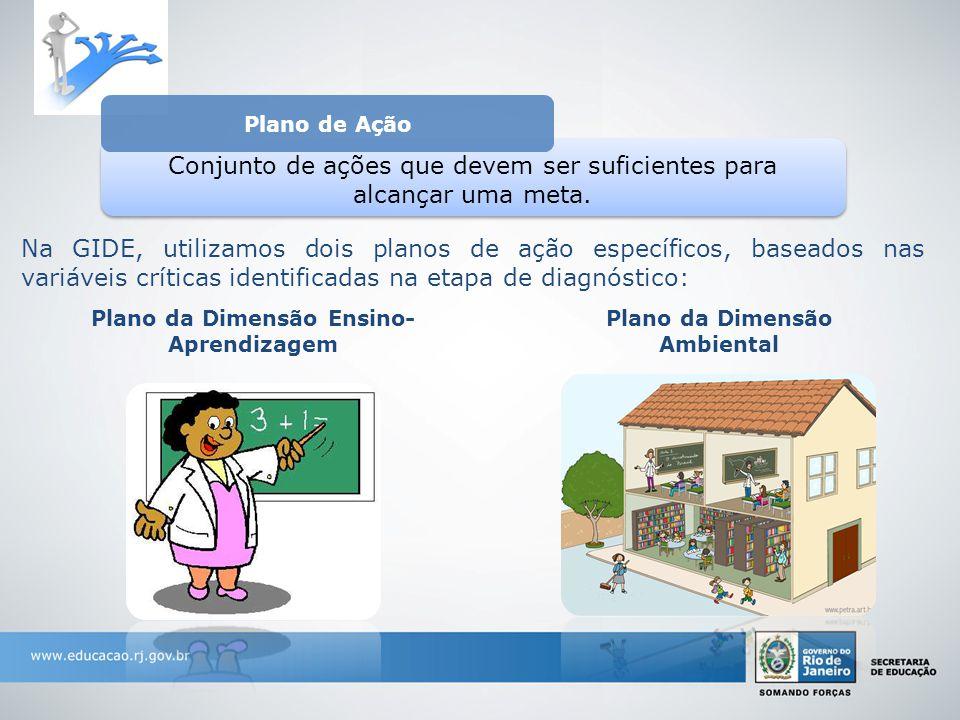 Plano da Dimensão Ensino-Aprendizagem Plano da Dimensão Ambiental
