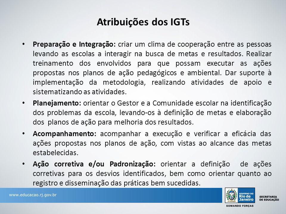 Atribuições dos IGTs