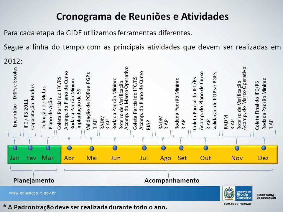 Cronograma de Reuniões e Atividades