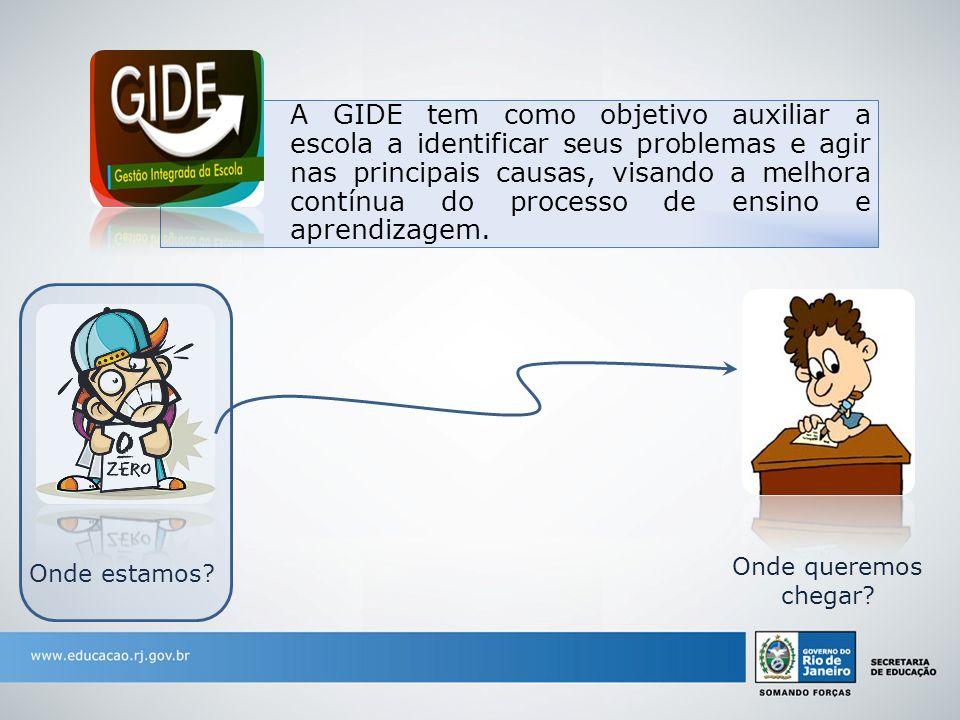 A GIDE tem como objetivo auxiliar a escola a identificar seus problemas e agir nas principais causas, visando a melhora contínua do processo de ensino e aprendizagem.