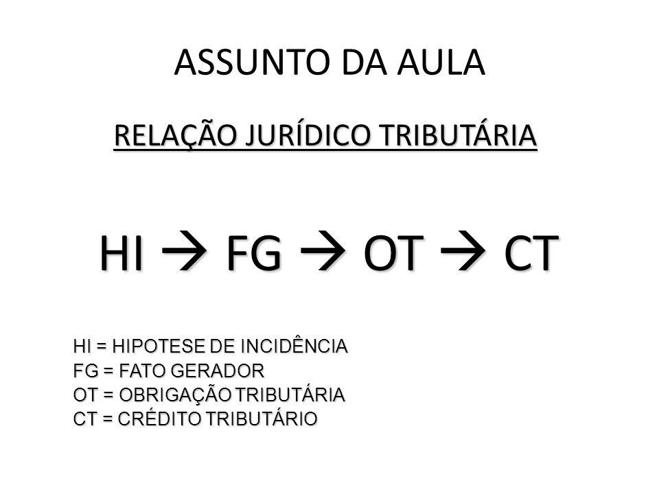 HI  FG  OT  CT ASSUNTO DA AULA RELAÇÃO JURÍDICO TRIBUTÁRIA