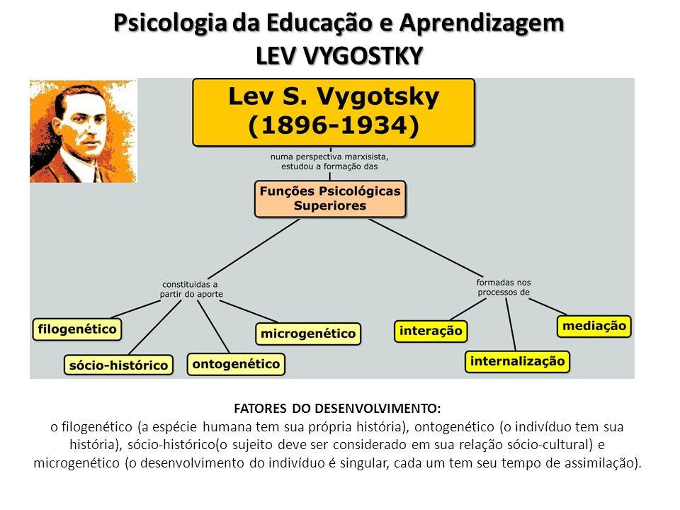 Psicologia da Educação e Aprendizagem LEV VYGOSTKY
