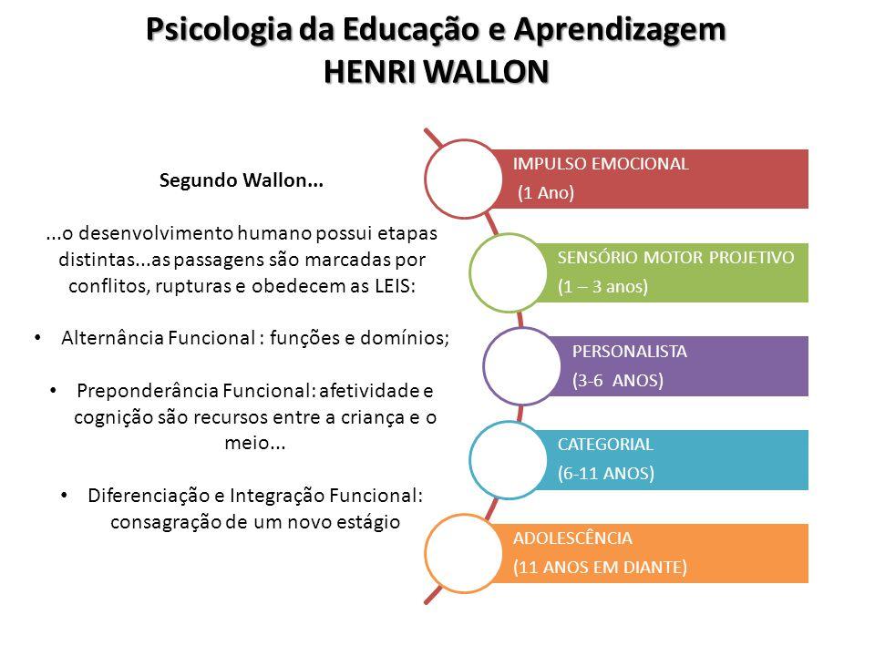 Psicologia da Educação e Aprendizagem HENRI WALLON