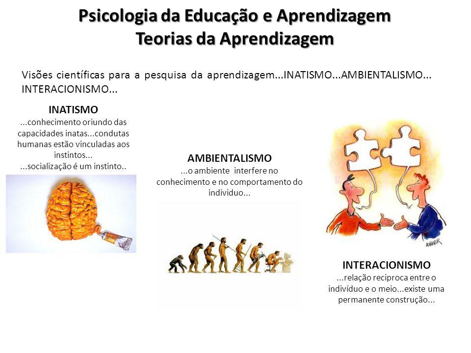 Psicologia da Educação e Aprendizagem Teorias da Aprendizagem