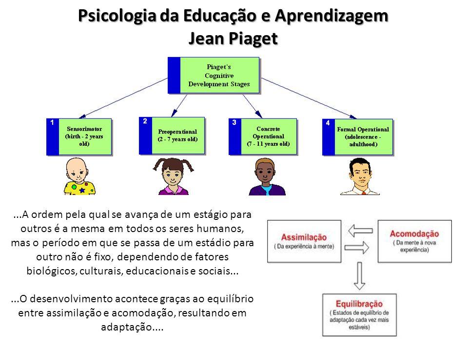 Psicologia da Educação e Aprendizagem Jean Piaget