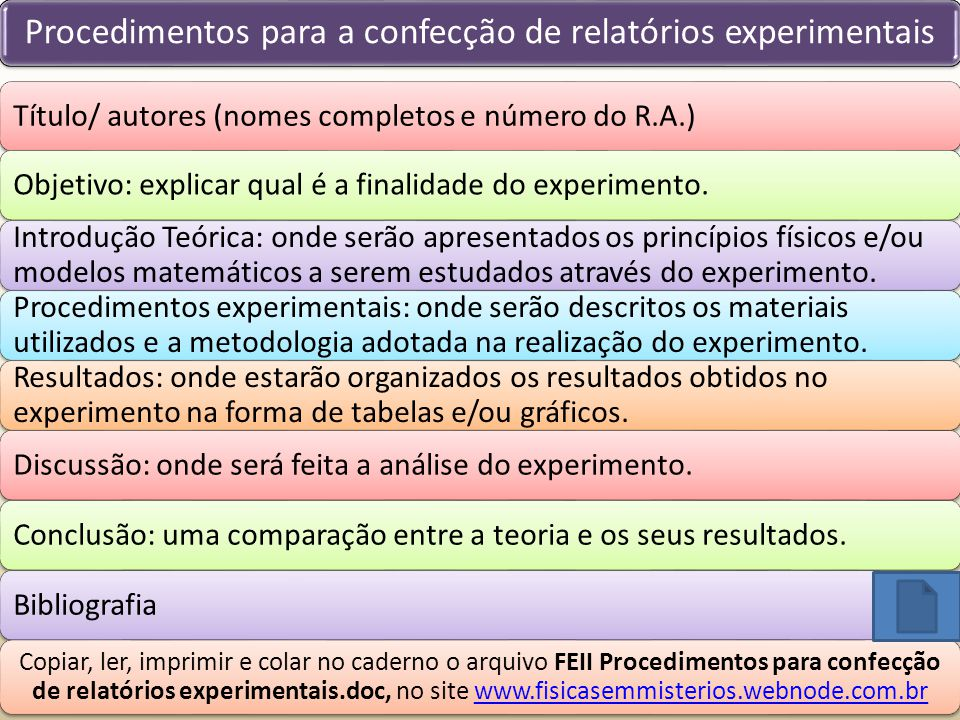 Procedimentos para a confecção de relatórios experimentais