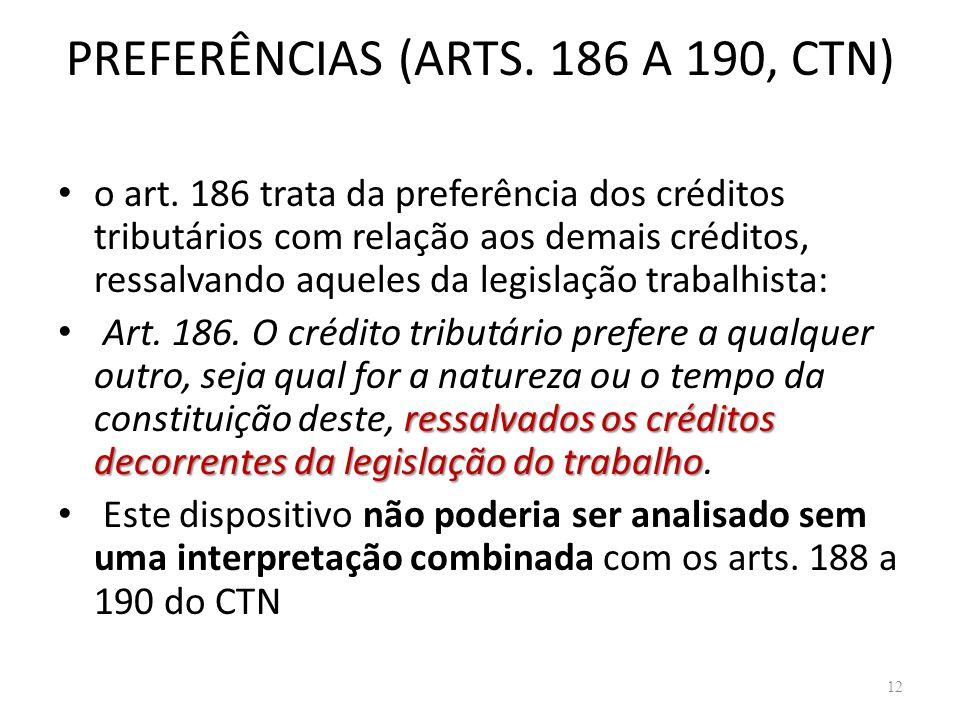 PREFERÊNCIAS (ARTS. 186 A 190, CTN)