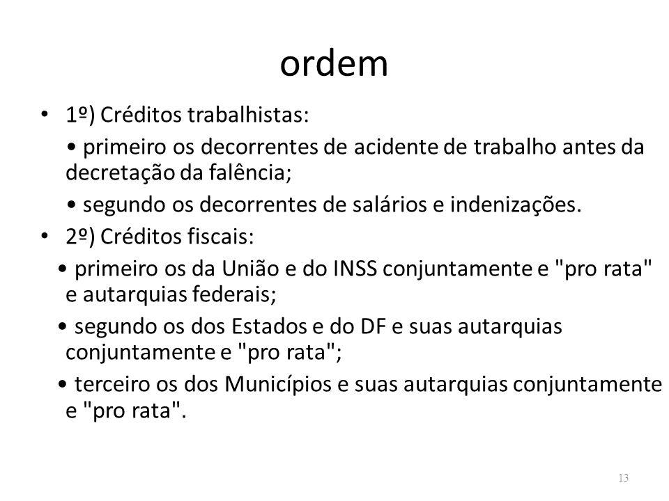 ordem 1º) Créditos trabalhistas: