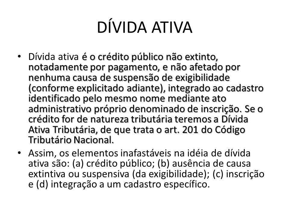 DÍVIDA ATIVA