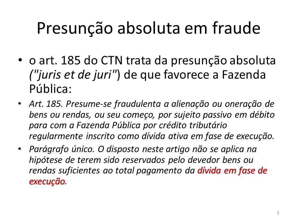 Presunção absoluta em fraude