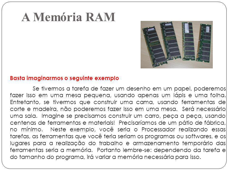 A Memória RAM Basta imaginarmos o seguinte exemplo
