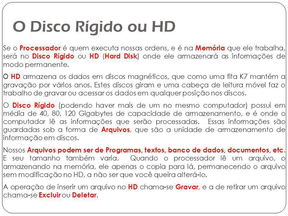 O Disco Rígido ou HD