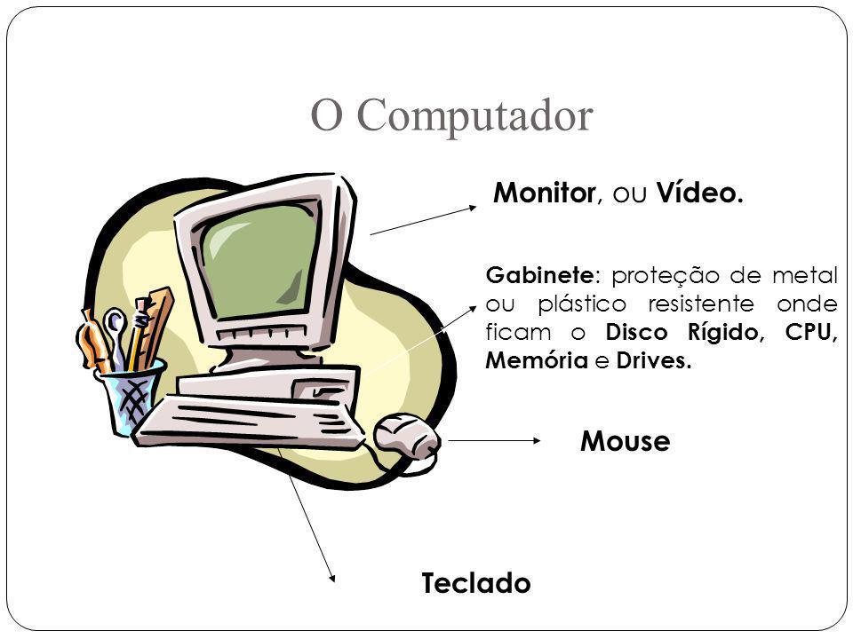 O Computador Monitor, ou Vídeo. Mouse Teclado