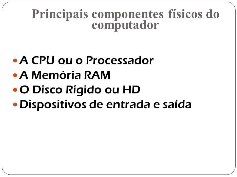 Principais componentes físicos do computador