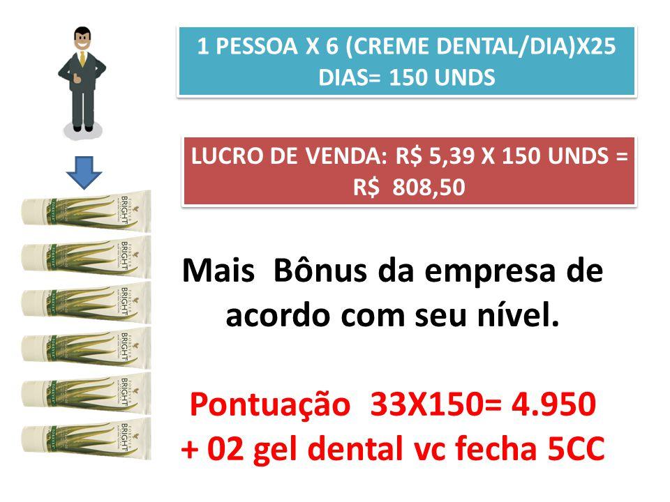 1 PESSOA X 6 (CREME DENTAL/DIA)X25 DIAS= 150 UNDS