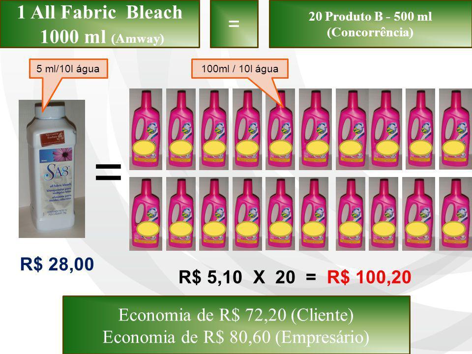 = = 1 All Fabric Bleach 1000 ml (Amway) R$ 28,00