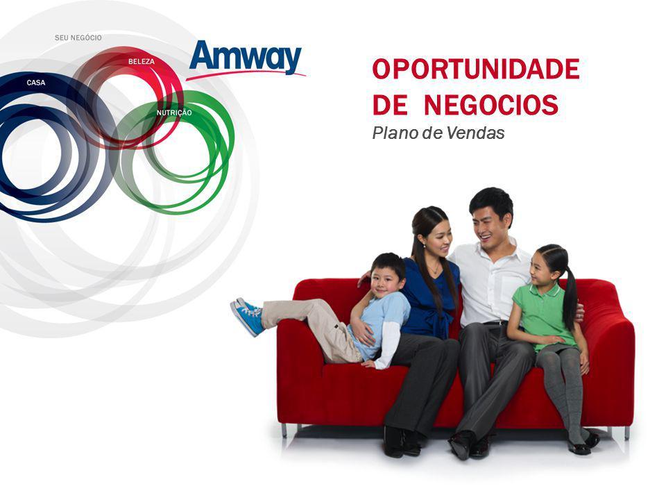 OPORTUNIDADE DE NEGOCIOS Plano de Vendas Play Video