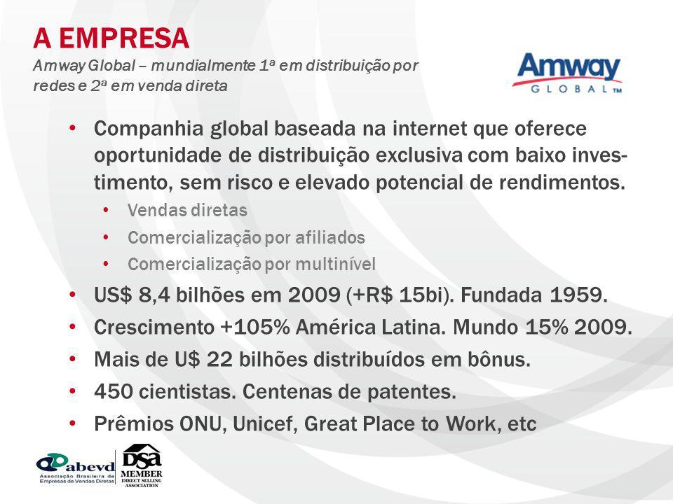 A EMPRESA Amway Global – mundialmente 1a em distribuição por redes e 2a em venda direta.