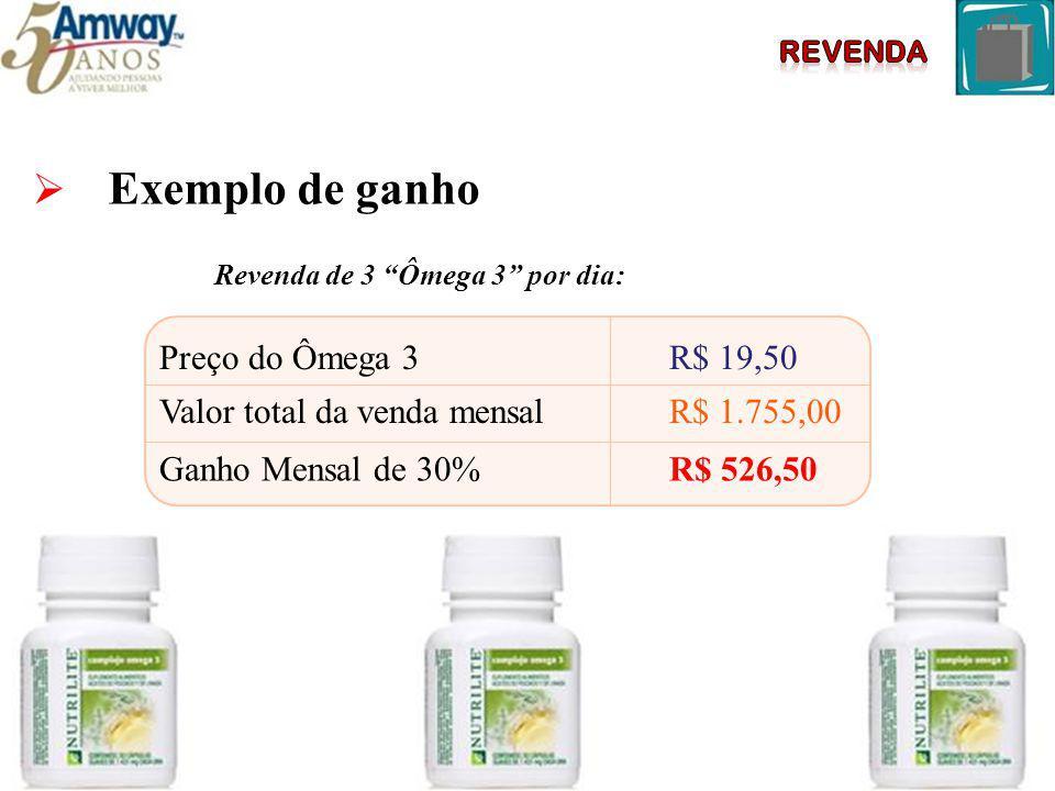  Exemplo de ganho Preço do Ômega 3 R$ 19,50