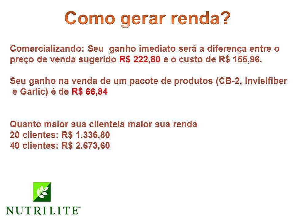 Como gerar renda Comercializando: Seu ganho imediato será a diferença entre o preço de venda sugerido R$ 222,80 e o custo de R$ 155,96.