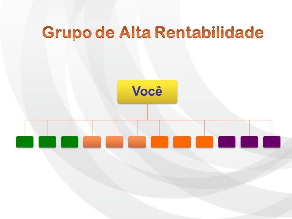Grupo de Alta Rentabilidade