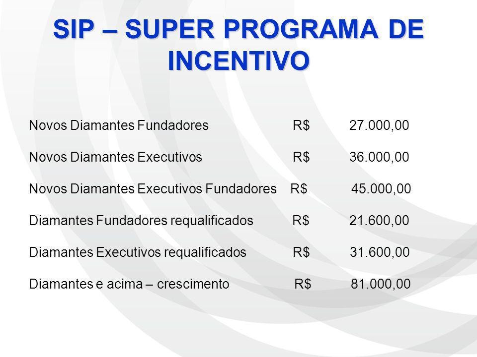 SIP – SUPER PROGRAMA DE INCENTIVO