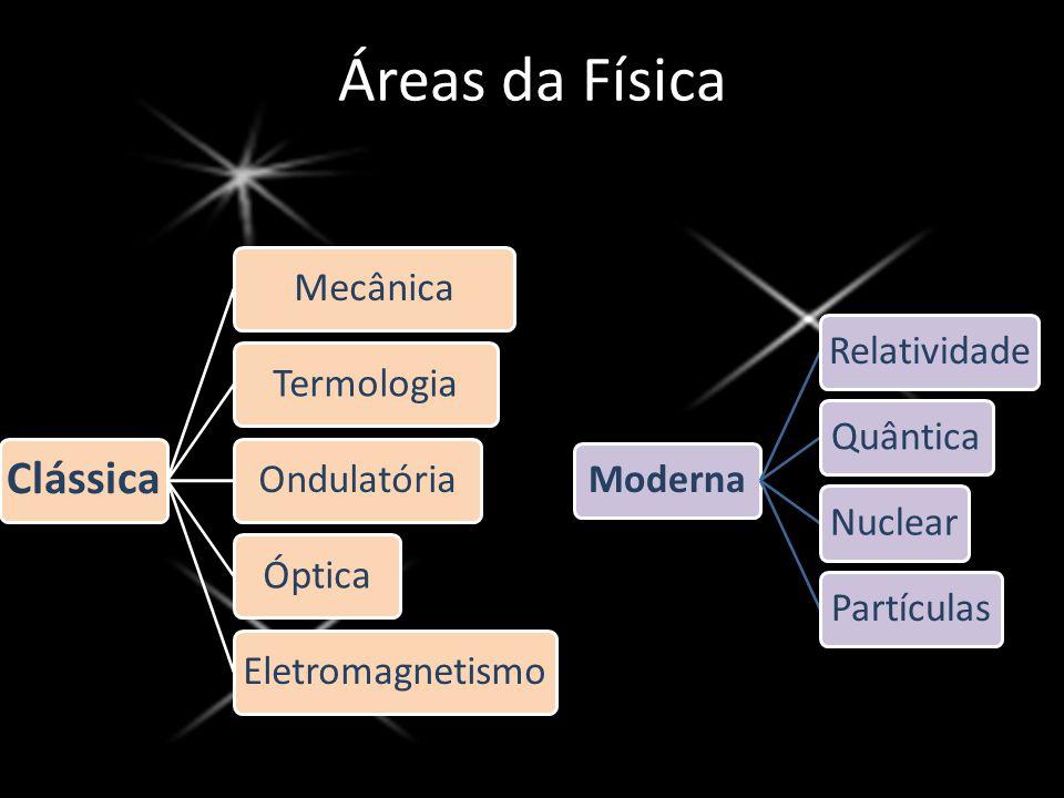 Áreas da Física Clássica Mecânica Termologia Ondulatória Óptica