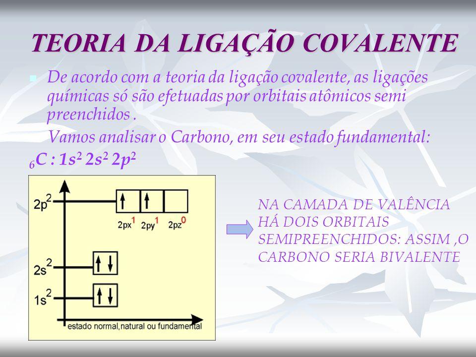 TEORIA DA LIGAÇÃO COVALENTE
