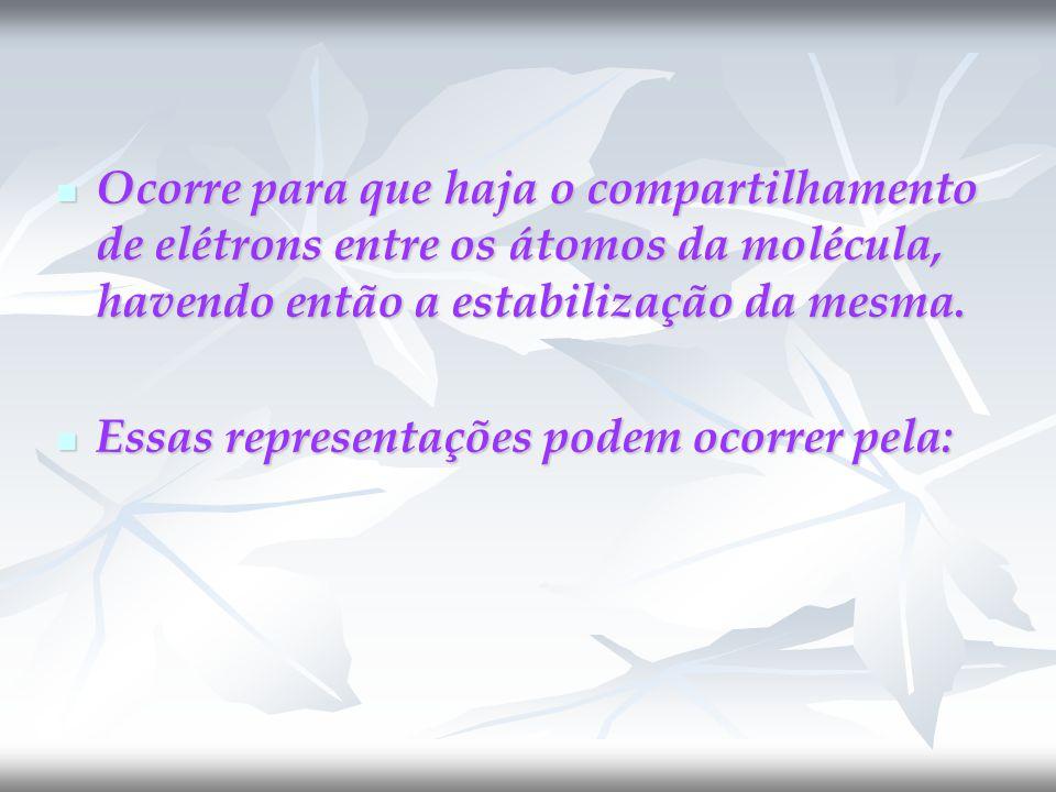 Ocorre para que haja o compartilhamento de elétrons entre os átomos da molécula, havendo então a estabilização da mesma.