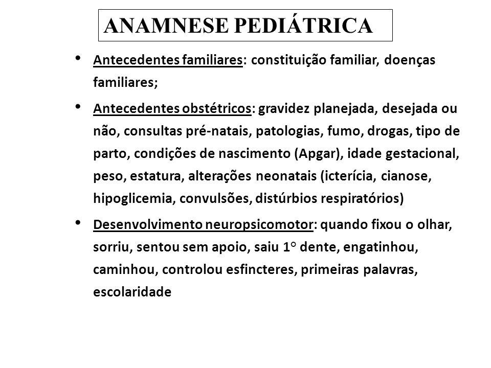 ANAMNESE PEDIÁTRICA Antecedentes familiares: constituição familiar, doenças familiares;