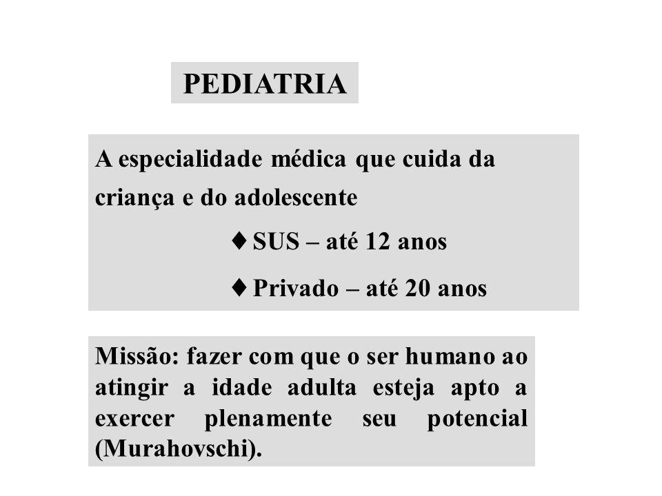 PEDIATRIA A especialidade médica que cuida da criança e do adolescente