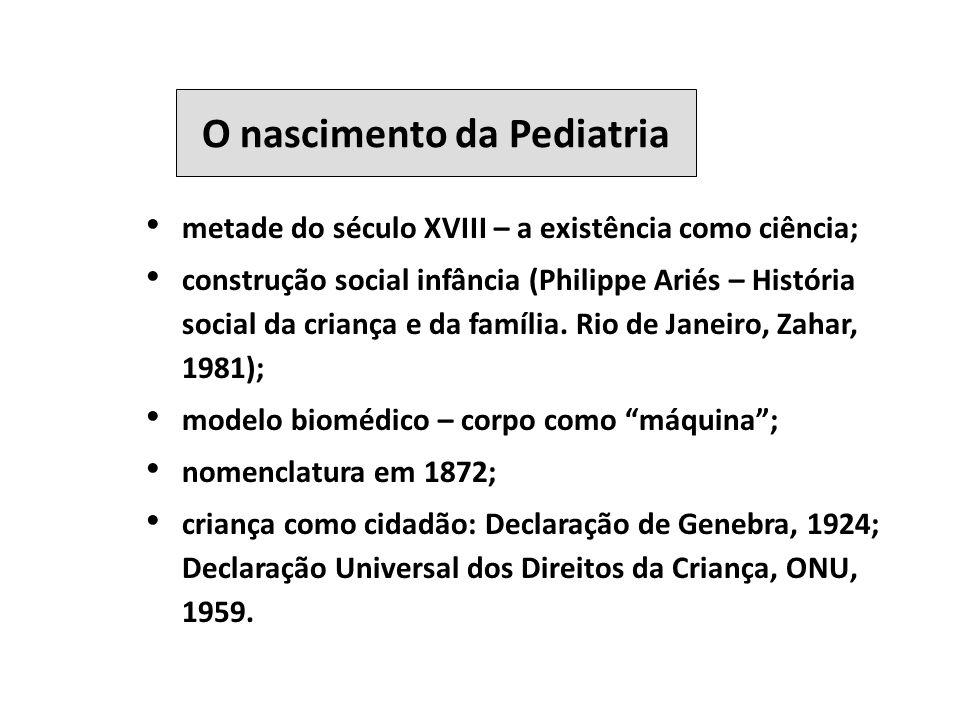 O nascimento da Pediatria
