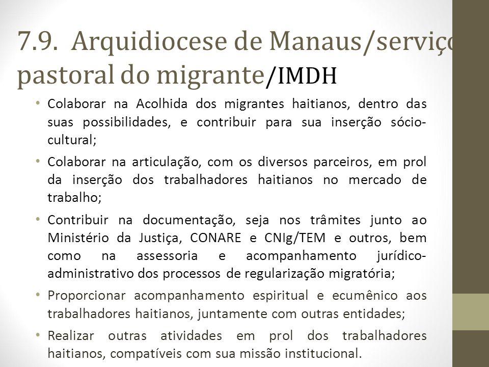 7.9. Arquidiocese de Manaus/serviço pastoral do migrante/IMDH
