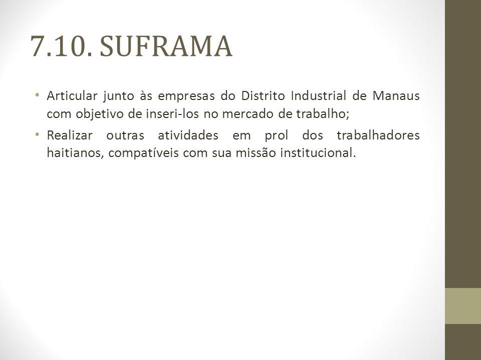 7.10. SUFRAMA Articular junto às empresas do Distrito Industrial de Manaus com objetivo de inseri-los no mercado de trabalho;