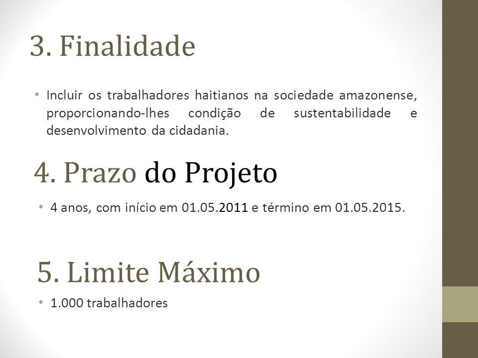 3. Finalidade 4. Prazo do Projeto 5. Limite Máximo