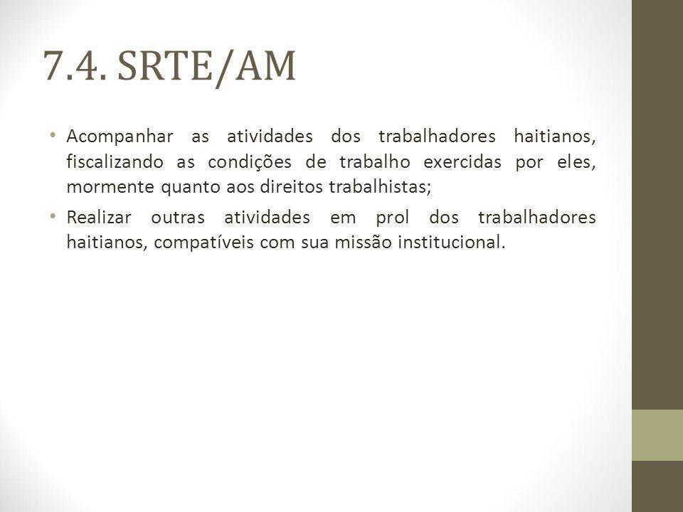 7.4. SRTE/AM