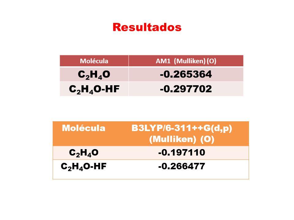 Resultados C2H4O -0.265364 C2H4O-HF -0.297702 Molécula