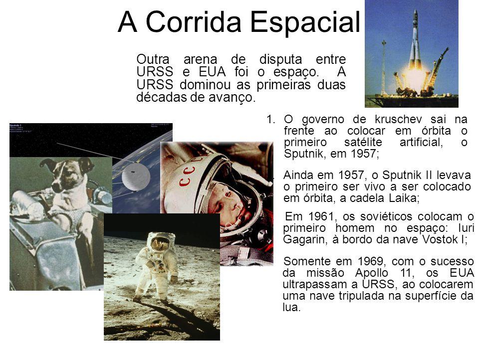 A Corrida Espacial Outra arena de disputa entre URSS e EUA foi o espaço. A URSS dominou as primeiras duas décadas de avanço.