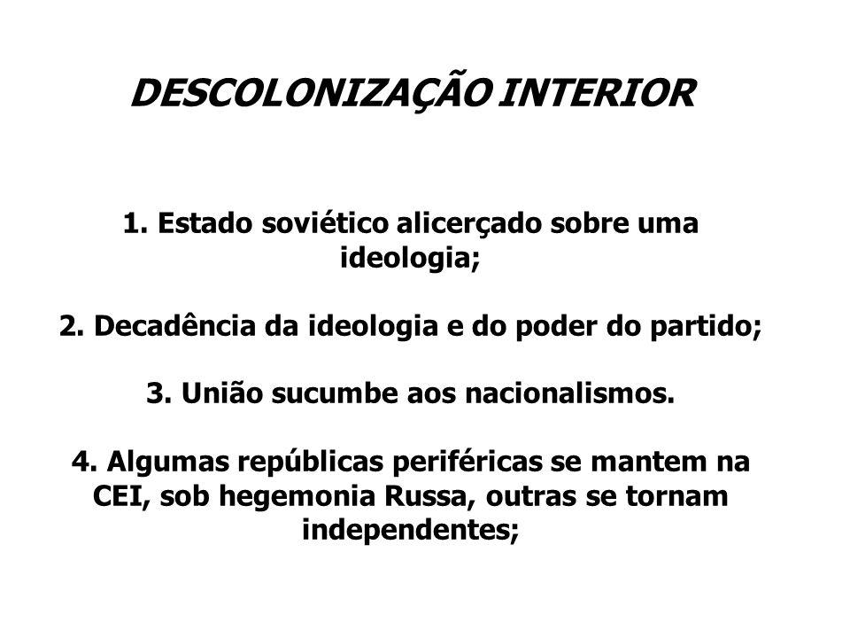 DESCOLONIZAÇÃO INTERIOR 1