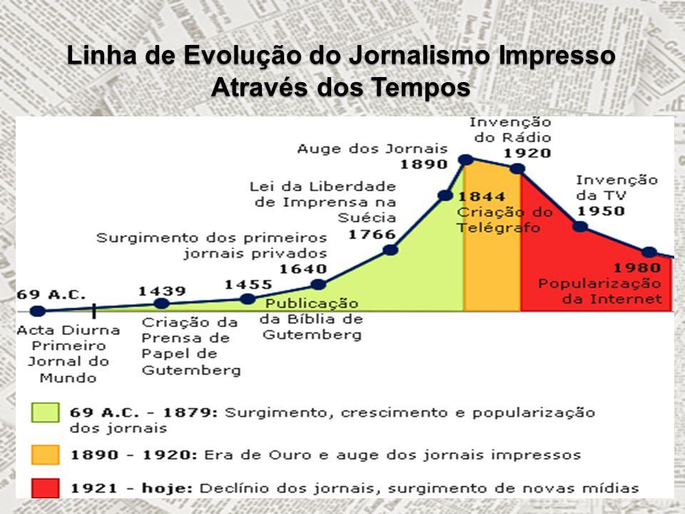 Linha de Evolução do Jornalismo Impresso Através dos Tempos