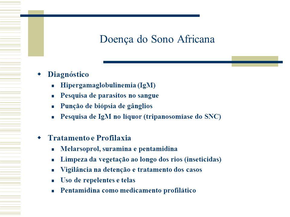 Doença do Sono Africana